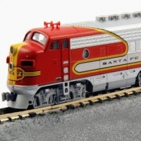 Are You Ready for A Dcc Train Set?