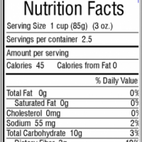 Are Your Food's Labels Keeping You Fat?