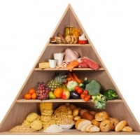 Diet Preperation For Your Household