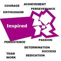Different Ways Someone Can Inspire You