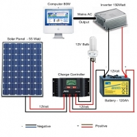 DIY SolarPanels Replacing High-priced Commercial Solar Panels