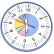 Five Reasons for Learning Time Management Skills