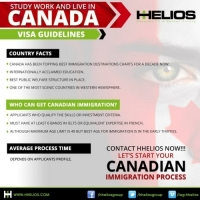 Hhelios: Study In Canada