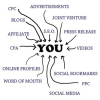 How To Become A Full Time Internet Marketer
