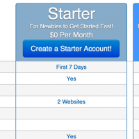 How to Build A Website for Dummies