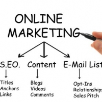 How To: Internet Marketing For Business Owners