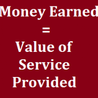 How to Make Money Online In India, South Africa, Canada, Australia Or Anywhere You Live