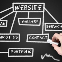 How to Market Your Website, How to Get Traffic