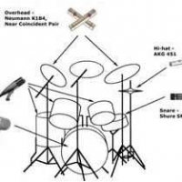 How To Mic Drums
