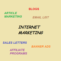 Internet Marketing Is Not An Exact Science  -  So Don\'t Expect It To Be