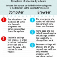 Is Adware Really Dangerous, Or It\'s Just An Annoying Soft, That Can Easily Be Removed?