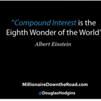 Learn what is compounding rate of return in minutes!