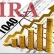 Looking for An Investment Today: Try Gold Iras!