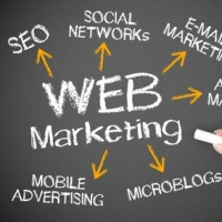 Marketing An Online Business On Your Own