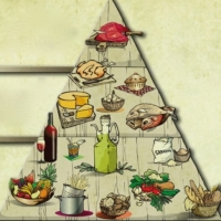 Mediterranean Diet Foods  -  Learn All The Healthy Benefits