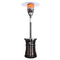 Patio Heaters: An Insight