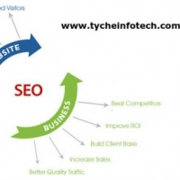 Select the SEO Organizations Which Are Best And Moderate