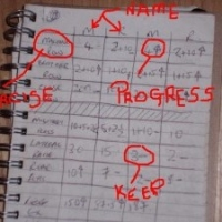 The Importance Of A Training Log