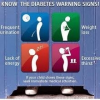 Understanding And Controlling The Disease Instead Of The Disease Controlling You Part 2: Signs And Symptoms Of Type I Diabetes