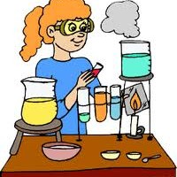 What is Science Method