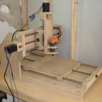 Which CNC Manufacturing Method to Use?