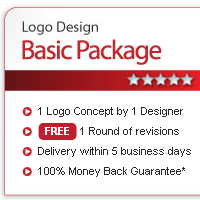 Why Business Must Have A Customized Logo Design?
