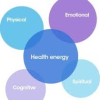 Youfouria  -  Health And Well Being  -  You And Your Four Internal Aspects