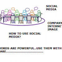 Your Internet Brand Name, Social Media Profiles, Staff And Media Policy
